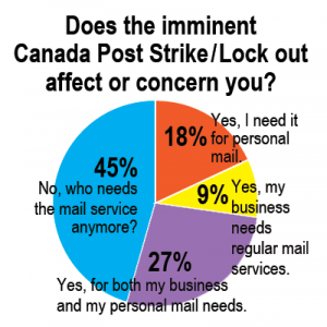 Mail_Strike