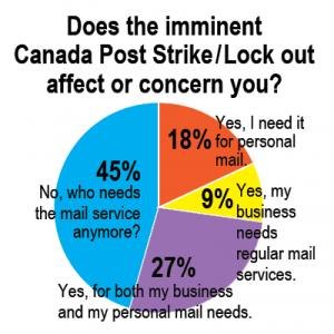 Mail_Strike
