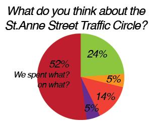traffic_circle