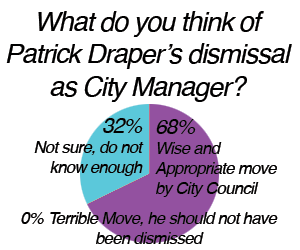 Results_Draper